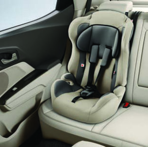 ISOFIX CHILD SEAT ANCHORS